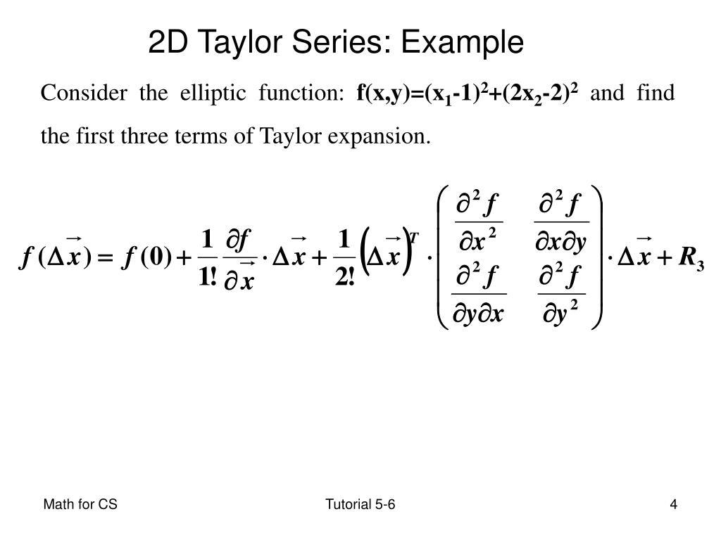 Consider the elliptic function: