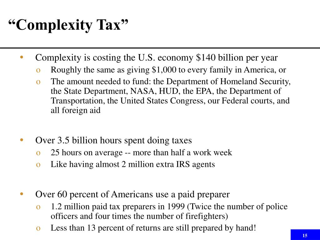 """""""Complexity Tax"""""""