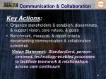 communication collaboration