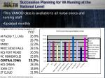succession planning for va nursing at the national level