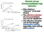 normal versus overconsolidated clay behavior
