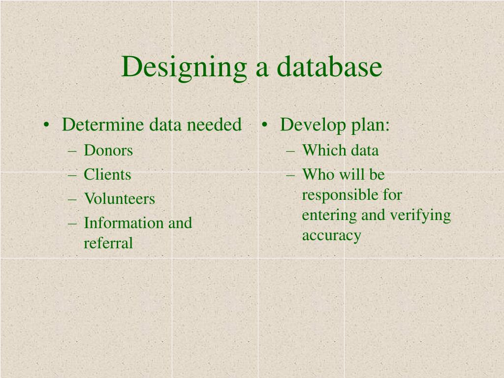 Determine data needed