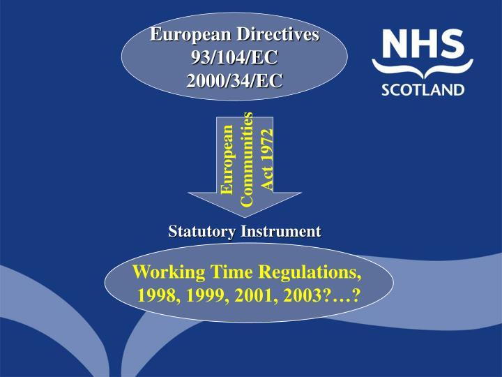European Directives