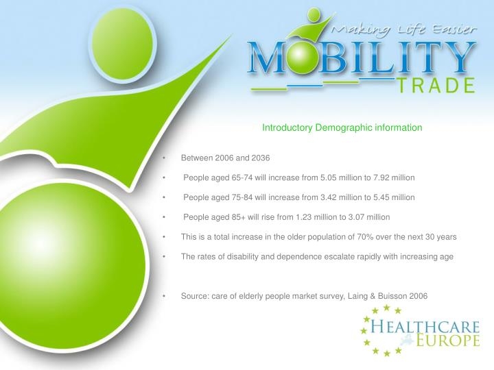 Introductory Demographic information