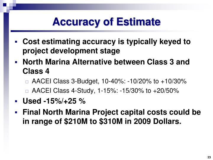 Accuracy of Estimate