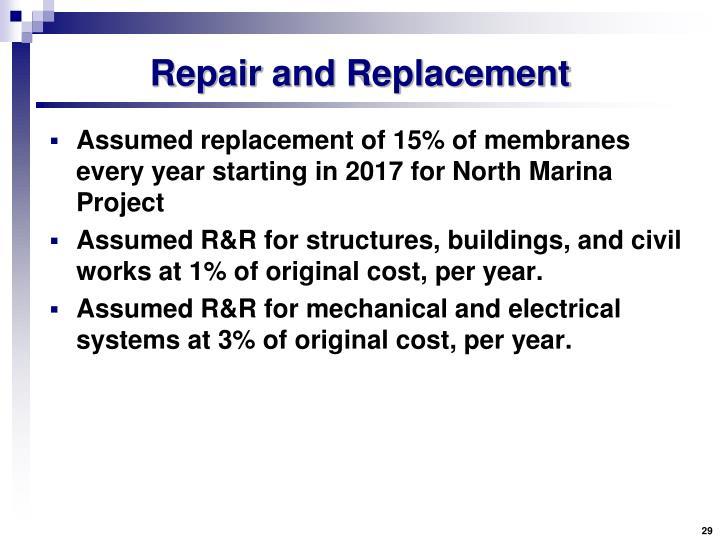 Repair and Replacement
