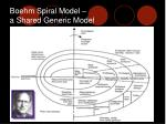 boehm spiral model a shared generic model