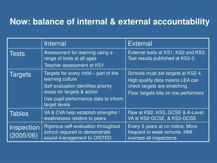 Now: balance of internal & external accountability
