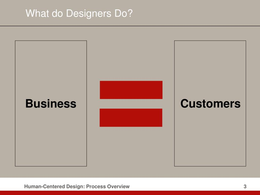 What do Designers Do?