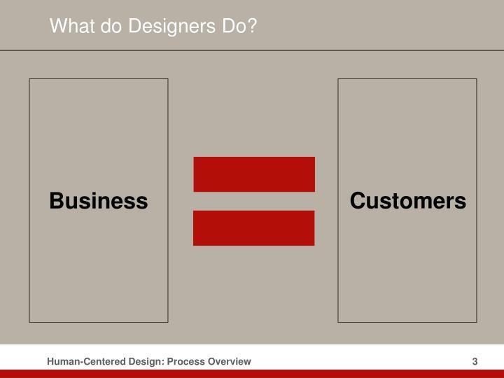 What do designers do