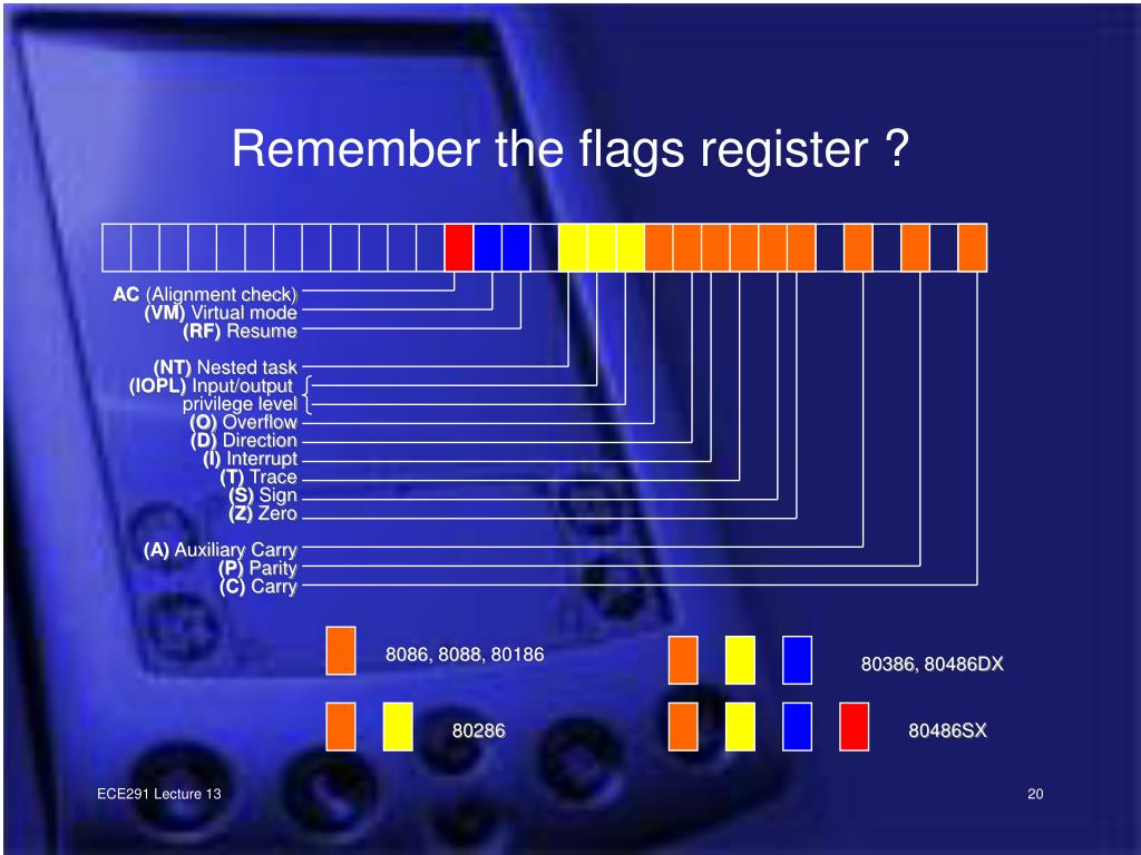 Remember the flags register ?