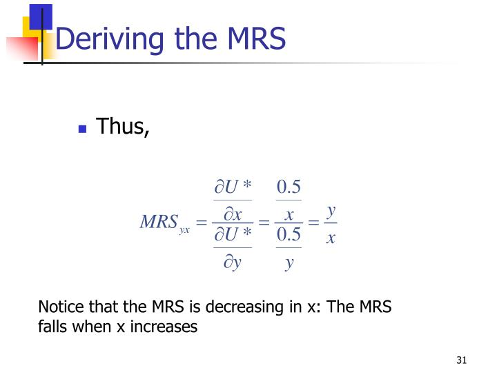 Deriving the MRS