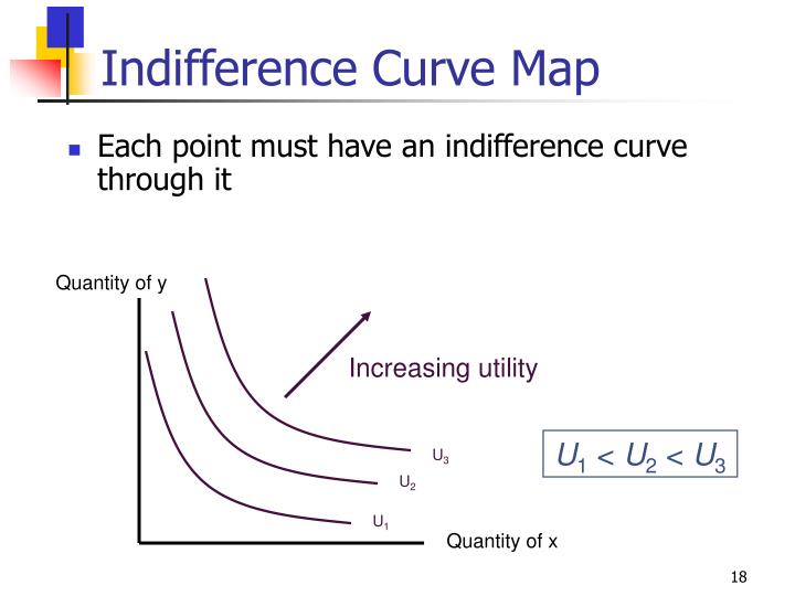 Indifference Curve Map
