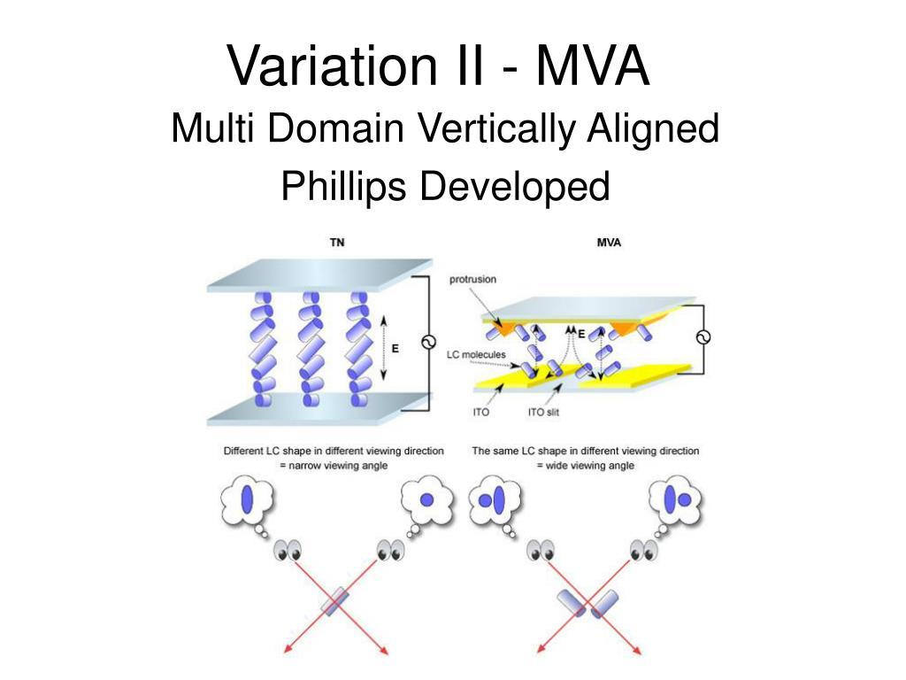 Variation II - MVA