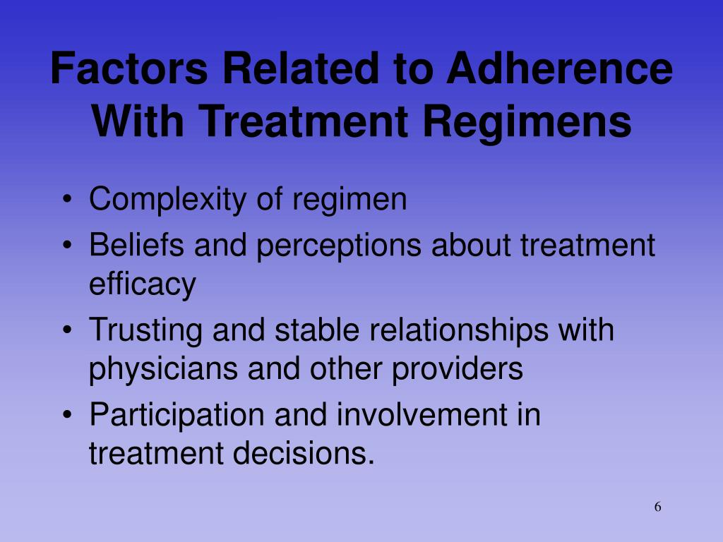 Factors Related to Adherence