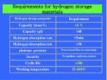 requirements for hydrogen storage materials