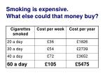smoking is expensive what else could that money buy