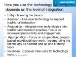 how you use the technology depends on the level of integration