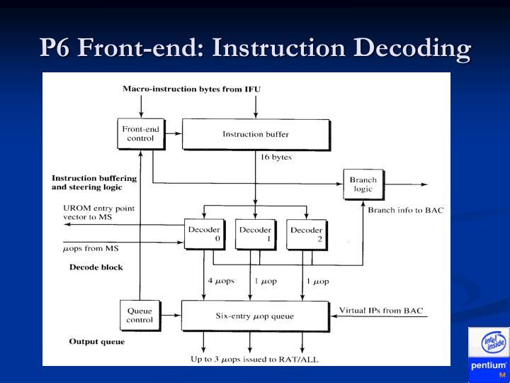 P6 Front-end: Instruction Decoding