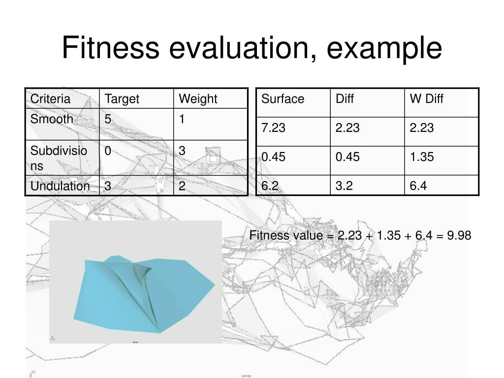 Fitness evaluation, example