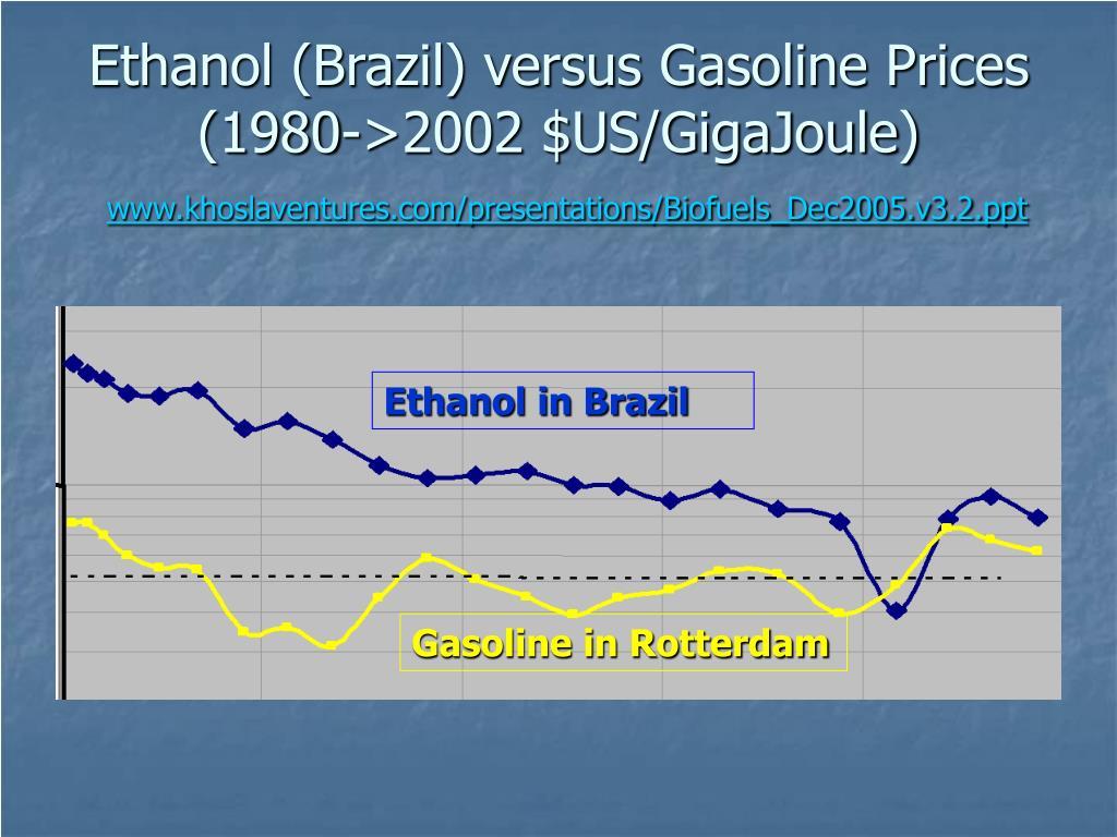 Ethanol (Brazil) versus Gasoline Prices