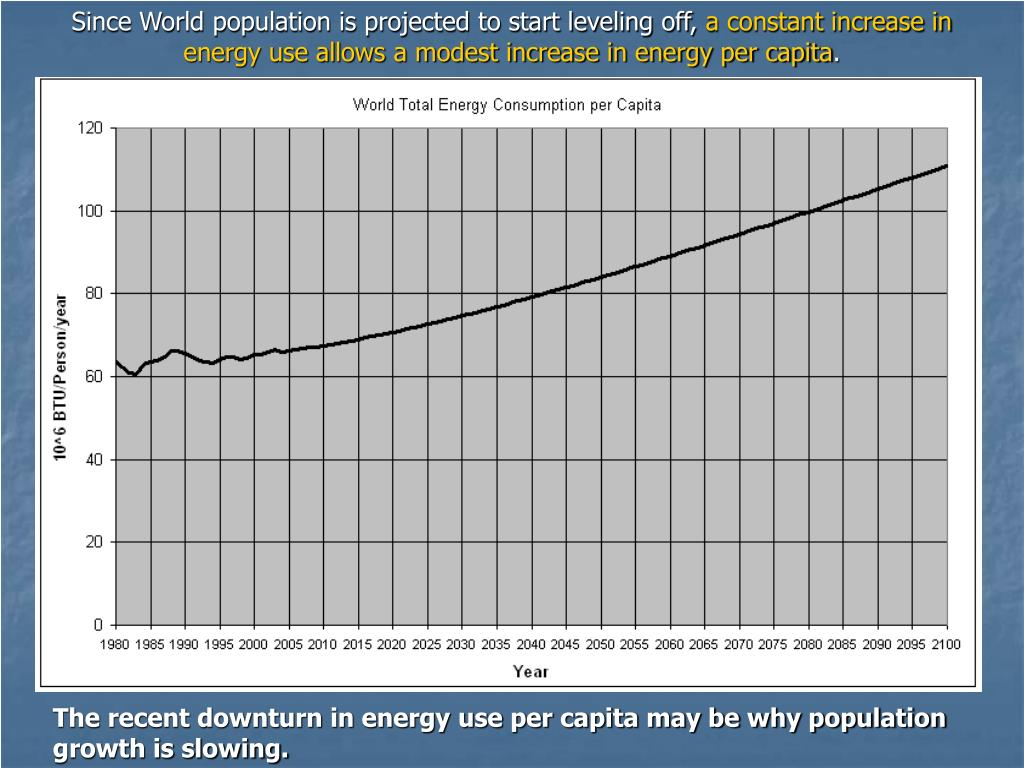 Since World population is projected to start leveling off,