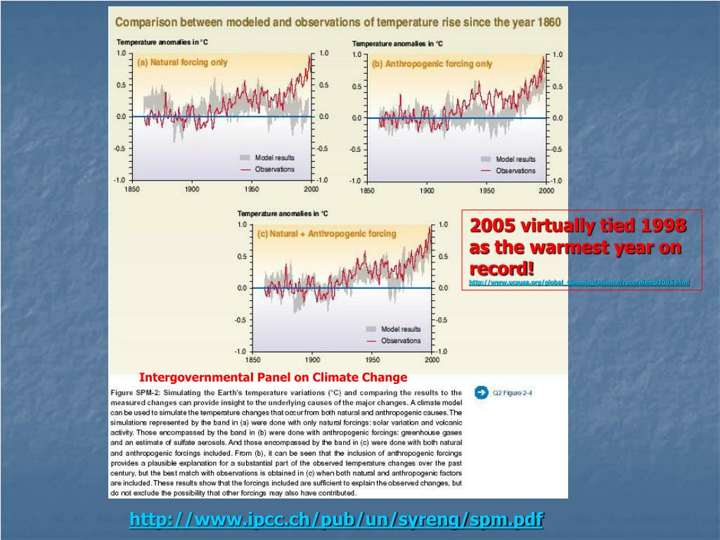 2005 virtually tied 1998 as the warmest year on record!