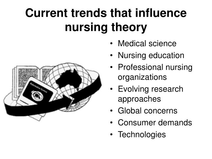 Current trends that influence nursing theory