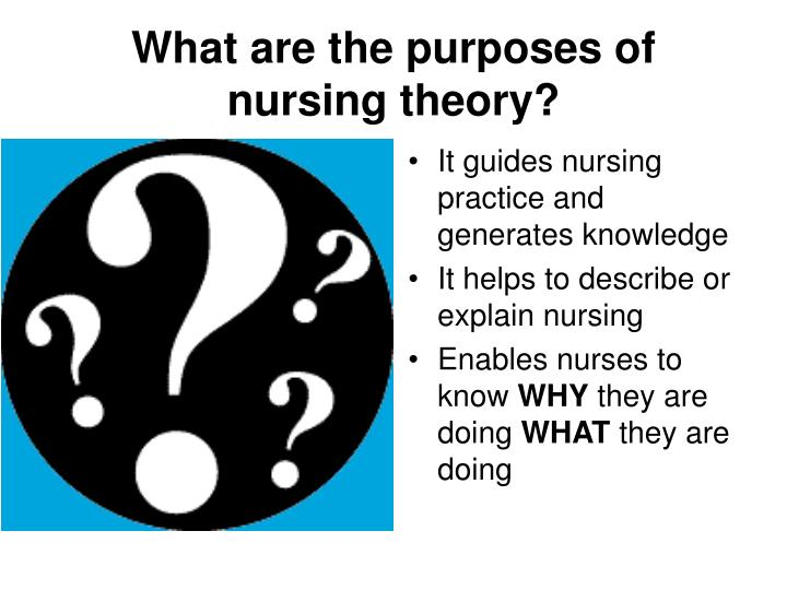 What are the purposes of nursing theory?