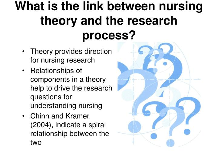 What is the link between nursing theory and the research process?