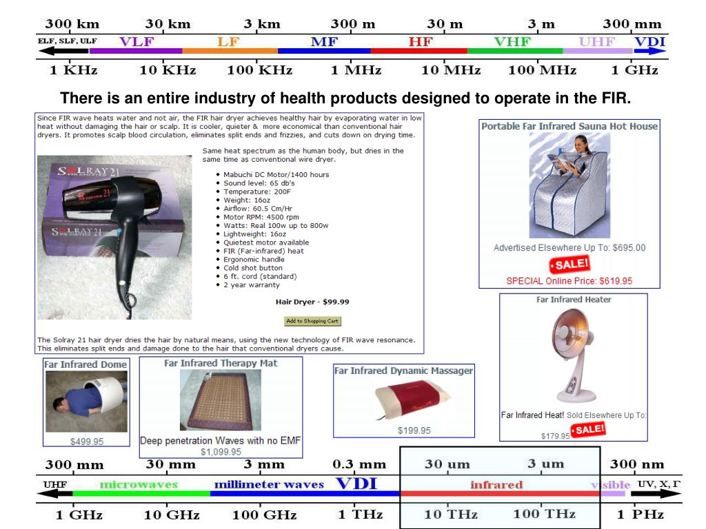 There is an entire industry of health products designed to operate in the FIR.