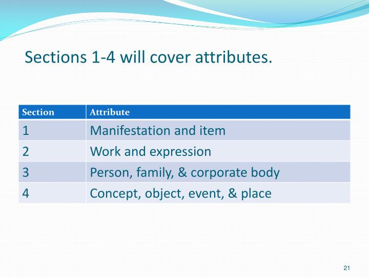 Sections 1-4 will cover attributes.