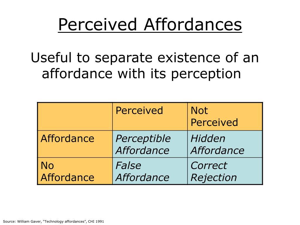 Perceived Affordances