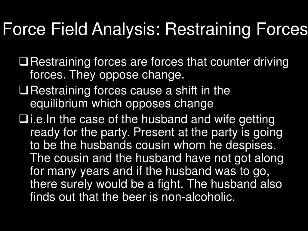 Force Field Analysis: Restraining Forces