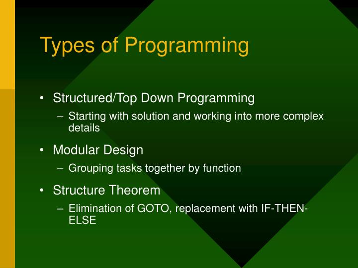 Types of Programming