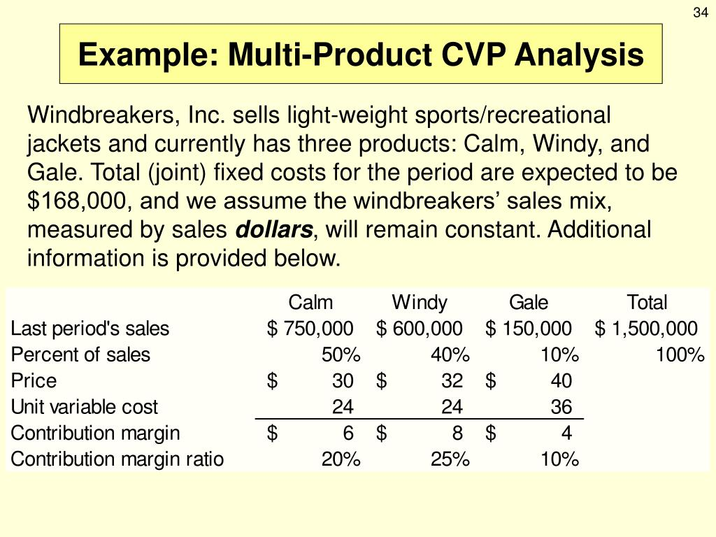 PPT - Cost-Volume-Profit Analysis PowerPoint Presentation - ID:250946