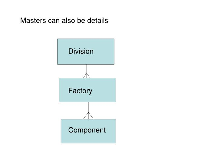 Masters can also be details