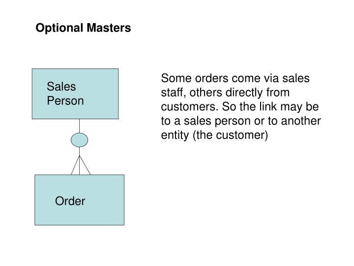 Optional Masters
