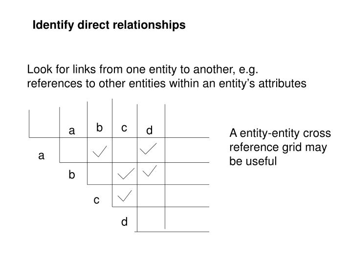 Identify direct relationships