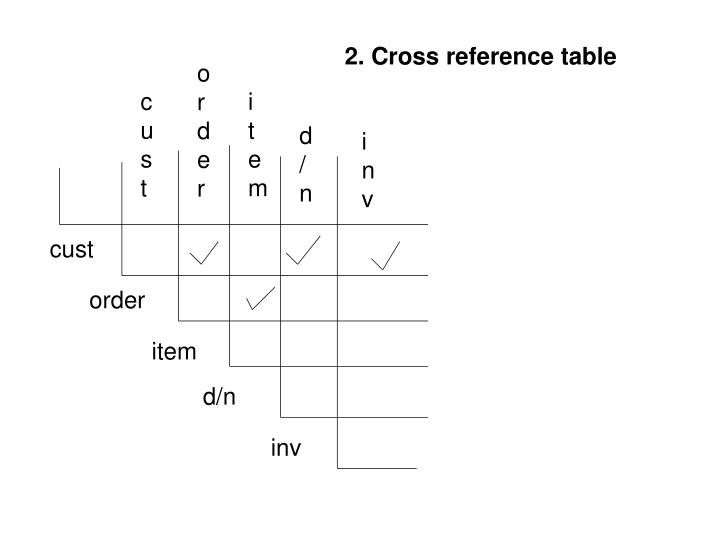 2. Cross reference table