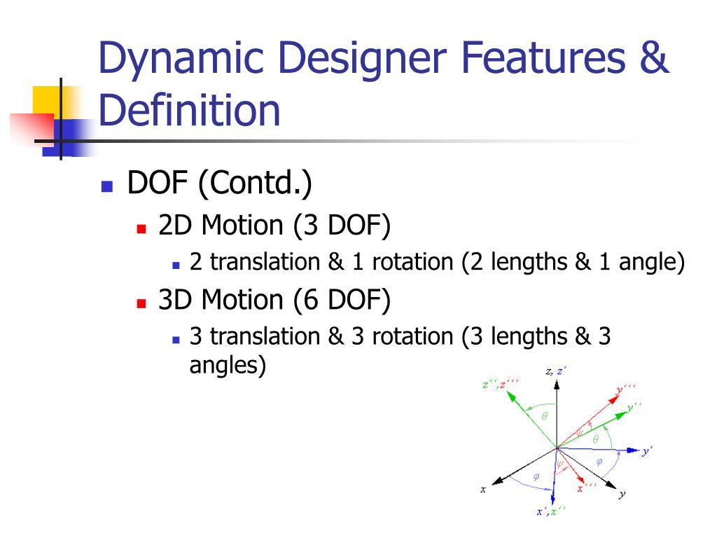 Dynamic Designer Features & Definition