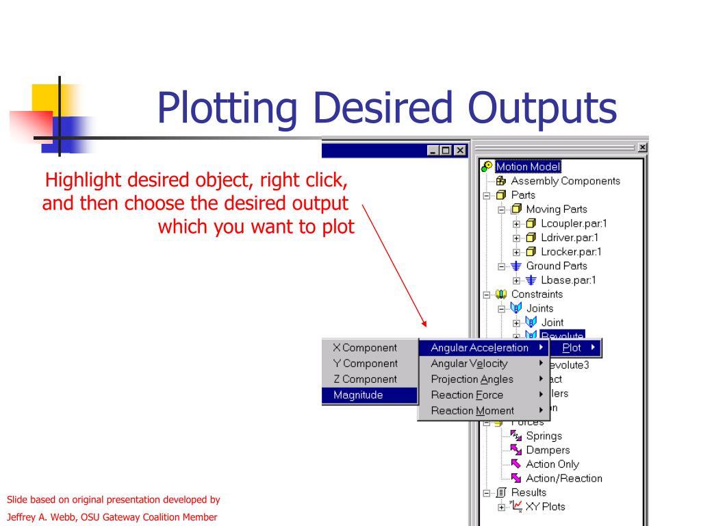 Plotting Desired Outputs