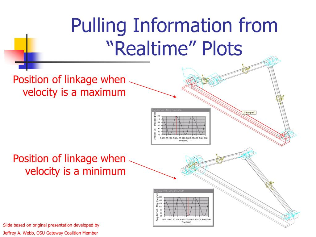 """Pulling Information from """"Realtime"""" Plots"""