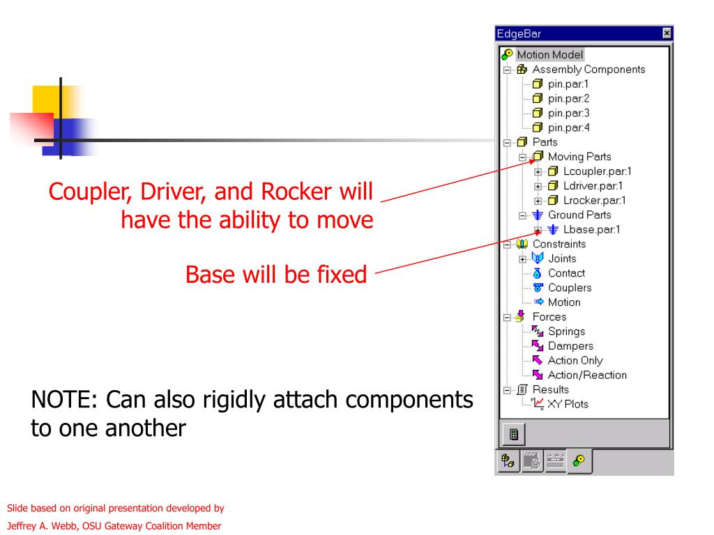 Coupler, Driver, and Rocker will have the ability to move