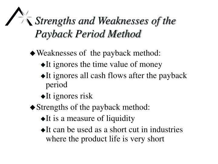 Strengths and Weaknesses of the Payback Period Method