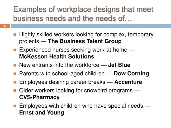 Examples of workplace designs that meet business needs and the needs of…