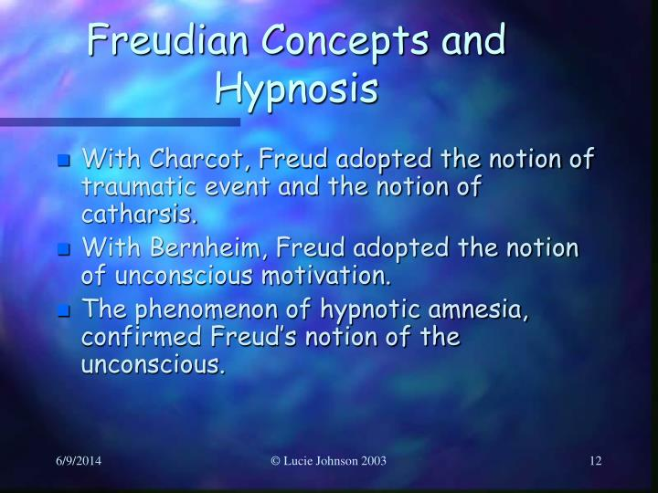 the characteristics and aspects of the phenomenon of hypnosis Andrew fergusson tackles hypnosis from a psychological and social aspects of hypnosis i believe that the phenomenon we call 'hypnotism' is just an.