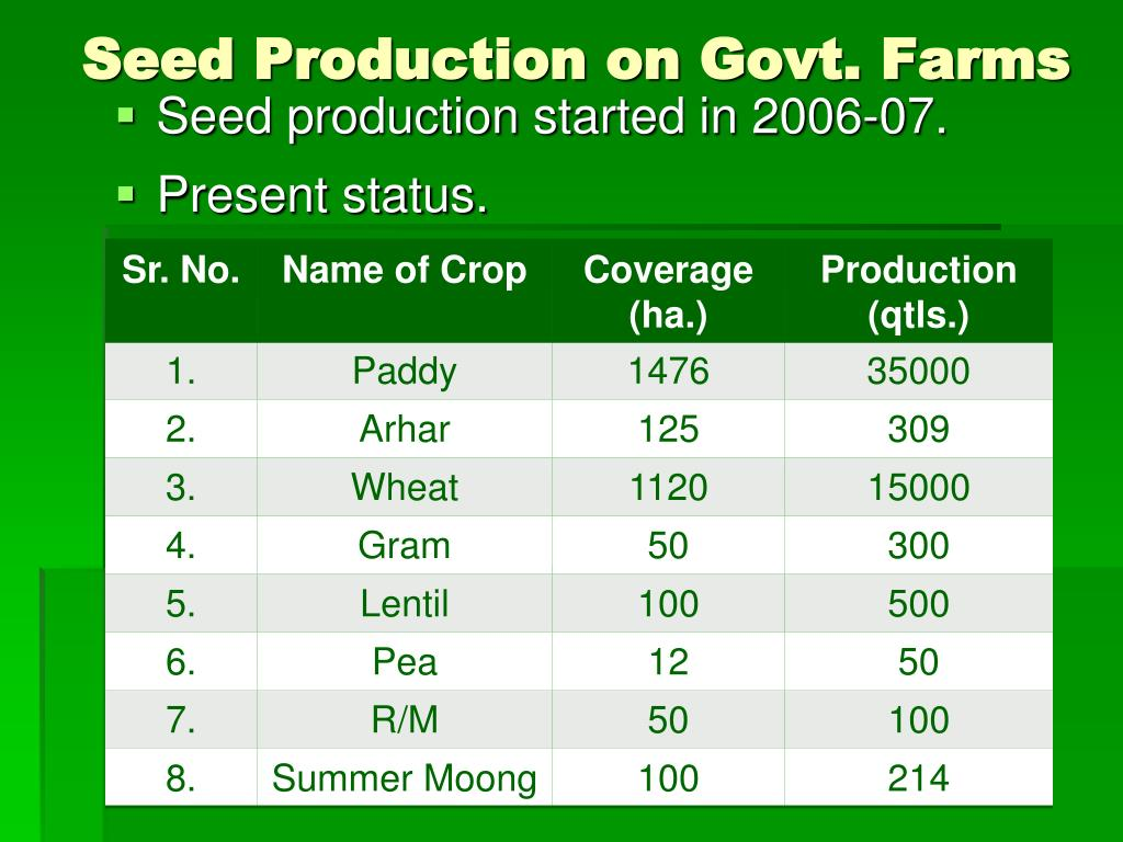 Seed Production on Govt. Farms