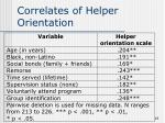 correlates of helper orientation
