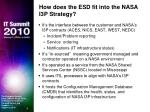 how does the esd fit into the nasa i3p strategy